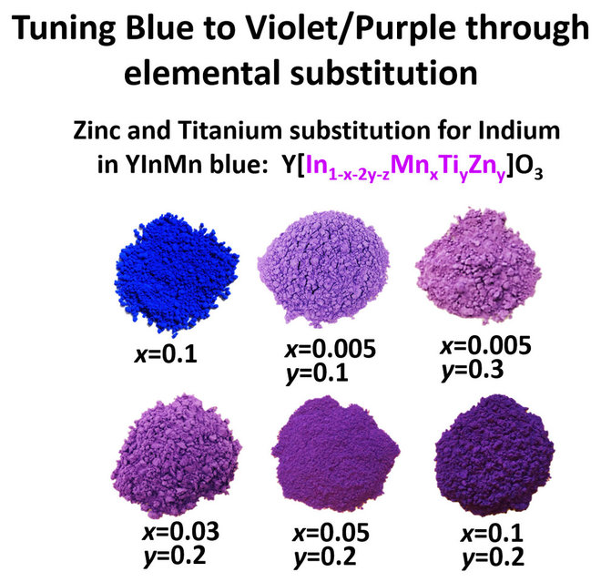 Purple and Violet, Green and Orange: New Pigments Discovered in Oregon