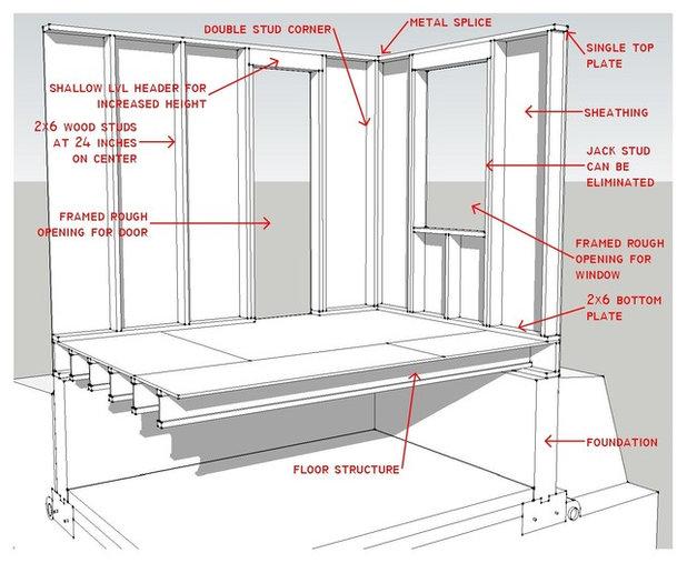 2x6 Wall Framing Construction : Wall framing detail related keywords