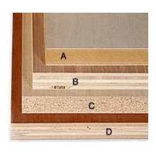 Standard vs. All Plywood Construction in Cabinets