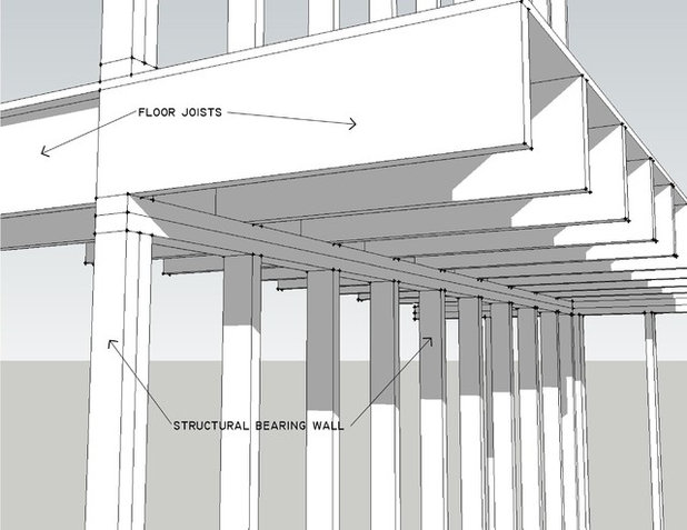 House planning when you want to open up a space How to remove a load bearing interior wall