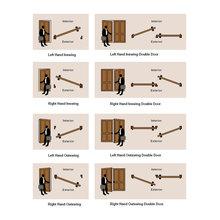 Door Swing Diagram