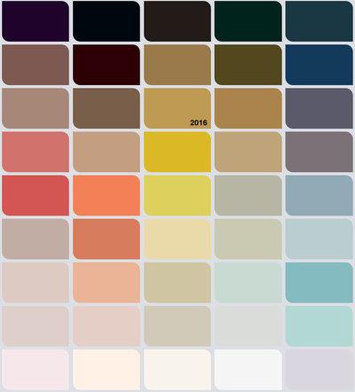 Los colores que ser n tendencia en 2016 for Colores pintura 2016