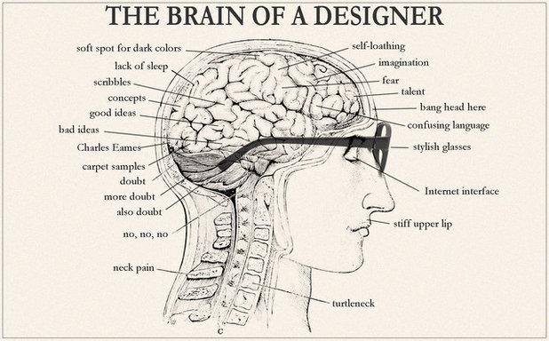 The Brain of a Designer, in Diagrams
