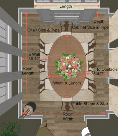 Key Measurements For Planning The Perfect Dining Room