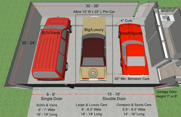 Key measurements for the perfect garage for How wide is a 3 car garage