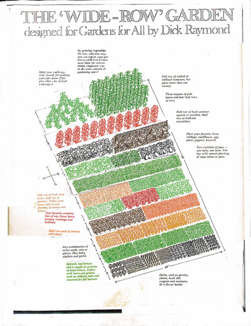 Vegetable Garden Plans From Books Magazines Pamphlet
