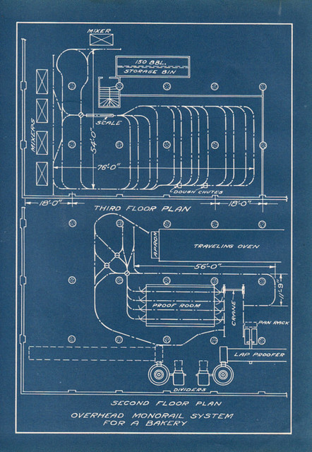 1930s Engineering Blueprint of Monorail System by Vintage & Nostalgia - Eclectic - Prints And ...