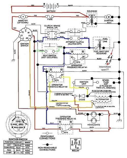 kohler command hp wiring diagram wirdig husqvarna lawn mower wiring diagram on kohler 14 hp wiring diagram