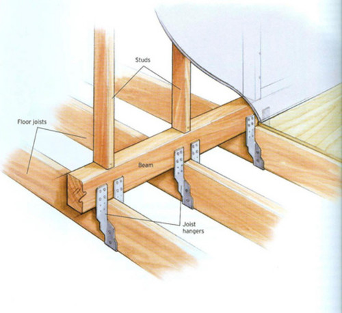 Load bearing wall opinion for Attic storage bow