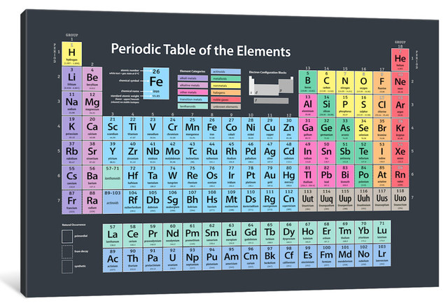 Periodic table of elements by michael tompsett 18x12x1 for Table of elements 85