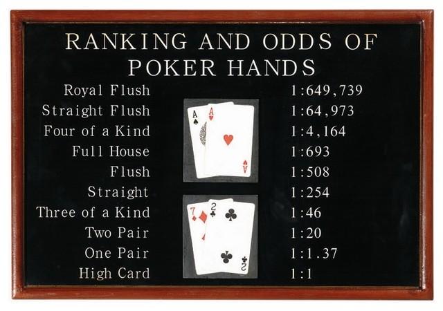 Different poker hands