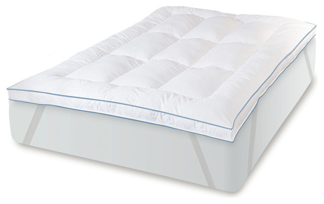 Memoryloft deluxe 3 gel infused memory foam and fiber bed topper twin xl mattress toppers Memory foam mattress topper twin