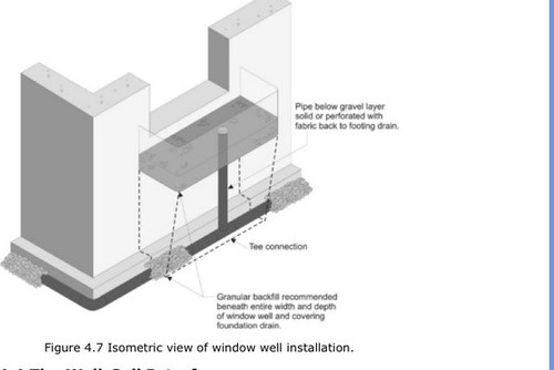 Window well drainage for Good drainage system
