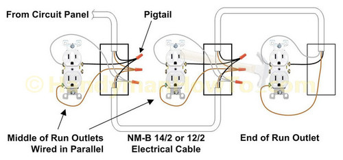 basic ac wiring receptacle how to connect 2 ground wires 1 outlet
