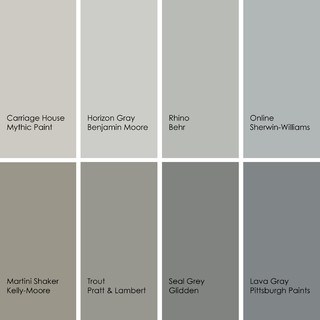 Cooking With Color When To Use Gray In The Kitchen