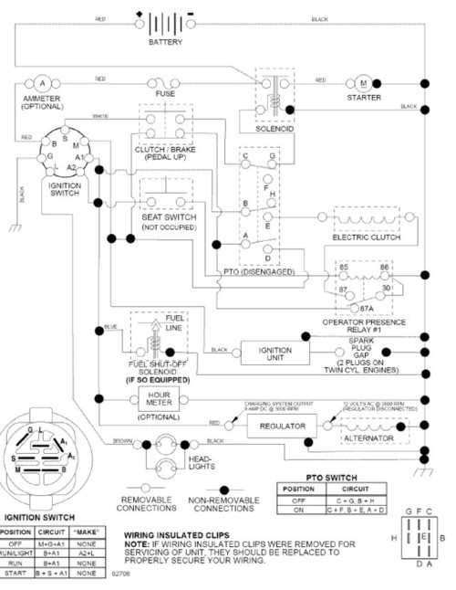 home design wiring diagram for craftsman readingrat net craftsman lt4000 wiring diagram at crackthecode.co