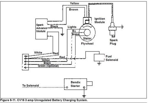scotts riding mower wiring diagram for kohler  scotts  get