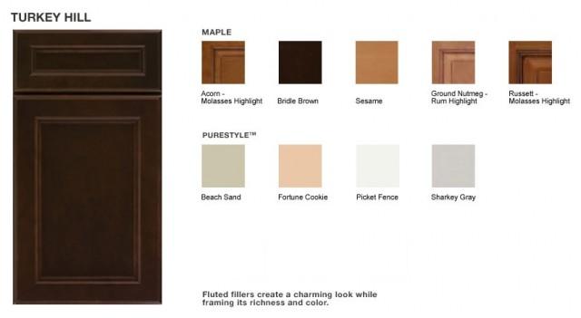 Home Depot Usa Kitchen Cabinets : Kitchen.xcyyxh.com