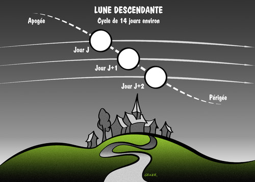 Lune descendante