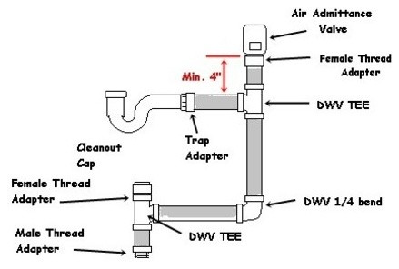 Pipe Schematic Drawing also Plumbing Plan as well Piping Products additionally HVAC Manuals besides Plumbing Problems Under House. on building piping diagram