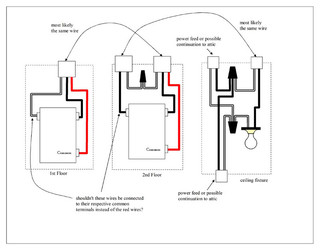 telecaster 3 way switch wiring with 3 Way Wiring Options on Tele Humbucker Wiring Diagram as well Kenwood 2 Way Radio Wiring furthermore Lipstick Pickup Wiring Diagram likewise Golden Age Pickups for Tele Instructions furthermore 3 Way Wiring Options.