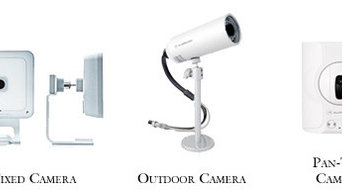 Home Security Systems with Video Surveillance