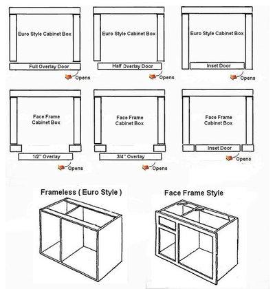Pasen furthermore Cabi S Interior Design Ideas further 475692779364719350 likewise Recepten Om Te Maken in addition Eenvoudig Tekeningen. on door s ikea
