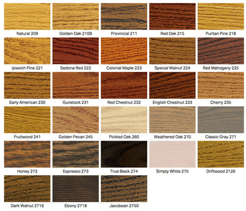What Color To Stain My Floors I Have