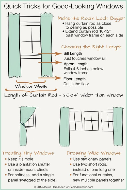 How Many Curtain Panels For This Pair, Curtain Panel Width