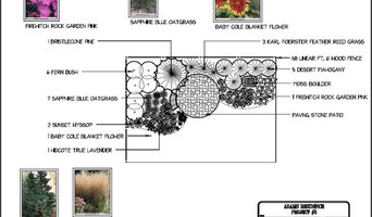 Sampling of Client Designs