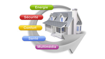 Projet Home 2.0