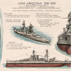 """USS Arizona Battleship, Technical"" Print, 24""x36"""