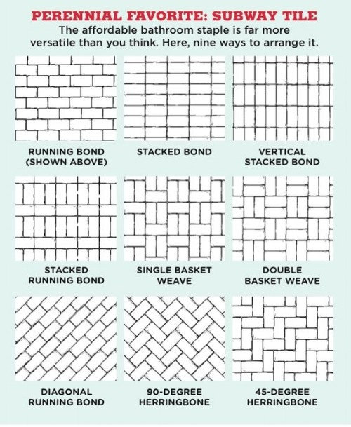 Subway Tile Stagger Pattern Shower