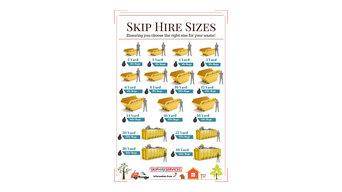 Skip Hire Sizes