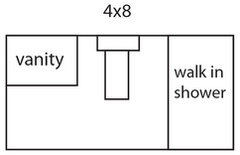 Basically If It S A 4x8 You Could See Sample Layout Only Has One Sink But Do The Extra Foot Gain Tub