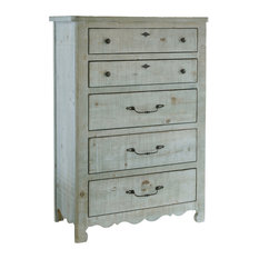Chatsworth Chest, Mint