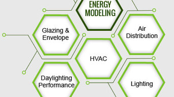 Advanced Energy Modeling for LEED