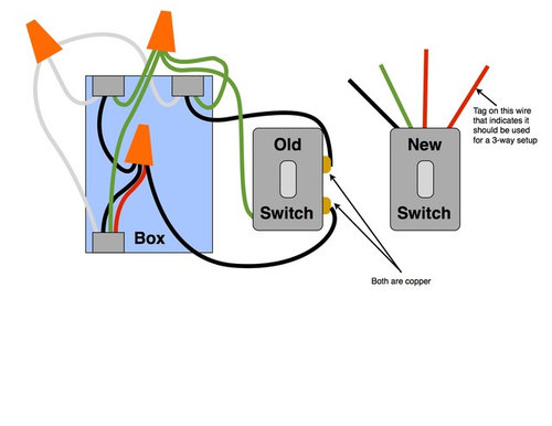 Two black wires for a switch | Bathroom Light Switch Wiring Diagrams Multiple |  | Houzz