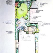 Landscape Plans