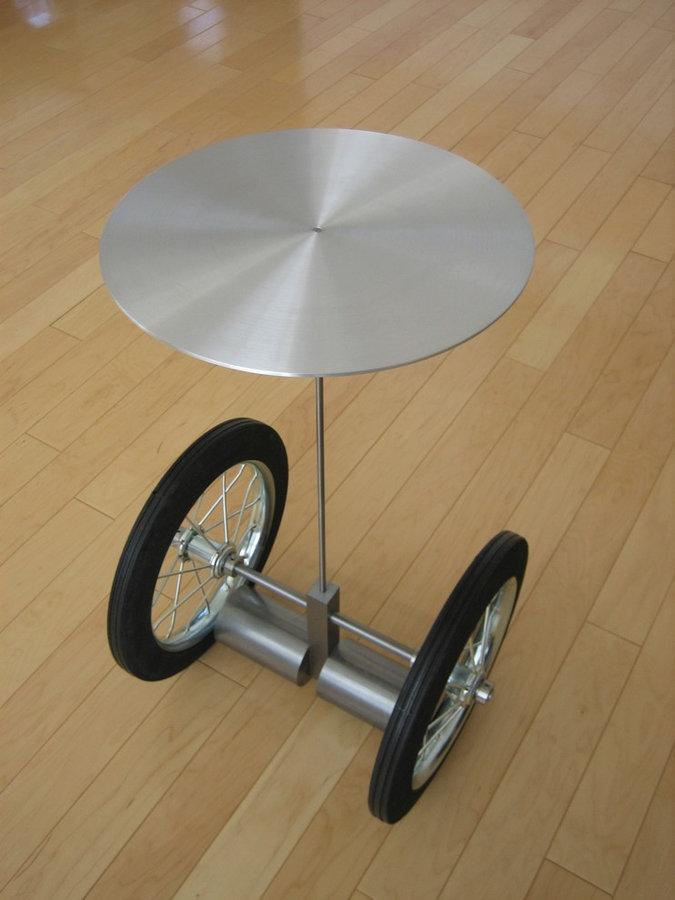 Table: Equilibrium