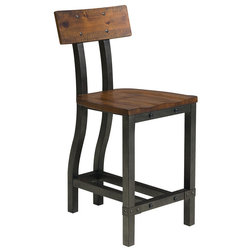 Industrial Dining Chairs by Lexicon Home