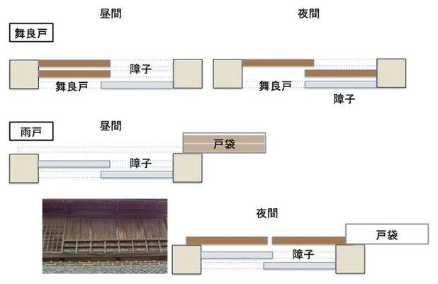 by 株式会社Green Bridge