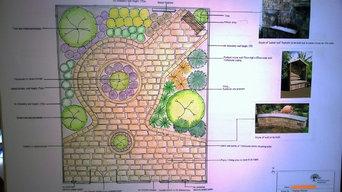 Garden design for a sensory garden