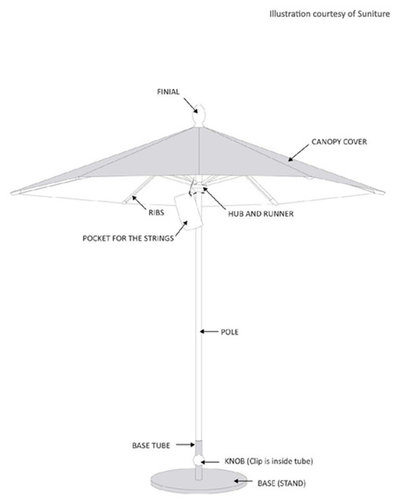 Brollies for Your Balcony