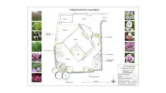 Trädgården med olika teman och rum