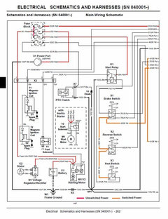 [FPER_4992]  Need Help Troubleshooting My John Deere X300 | John Deere X540 Fuse Diagram |  | Houzz