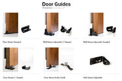 High Quality These Guides Keep The Door From Swinging. We Include One Of These With Our Barn  Door Hardware. See: Http://rusticahardware.com/barn Door Hardware/