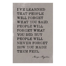 I'Ve Learned That People Will Forget, Maya Angelou Quote, Motivational Poster