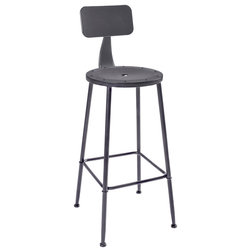 Industrial Bar Stools And Counter Stools By Todayu0027s Mentality