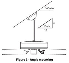 Ceiling Fan Idea For Sloping Roof